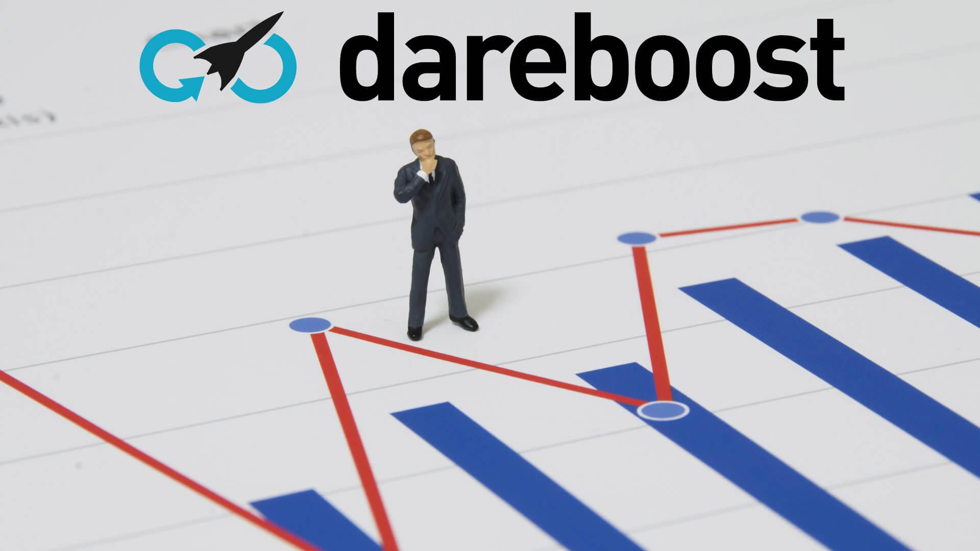 Dareboost améliore votre site web